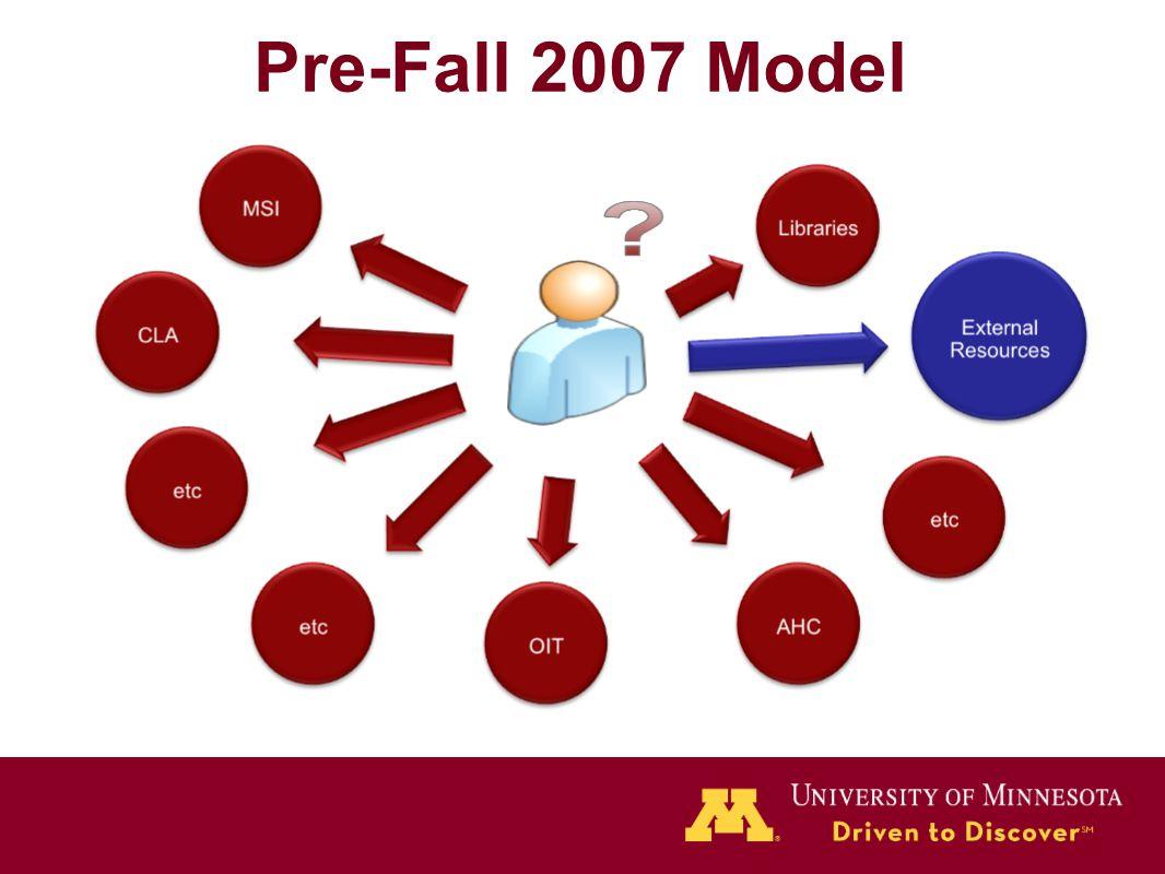 Pre-Fall 2007 Model