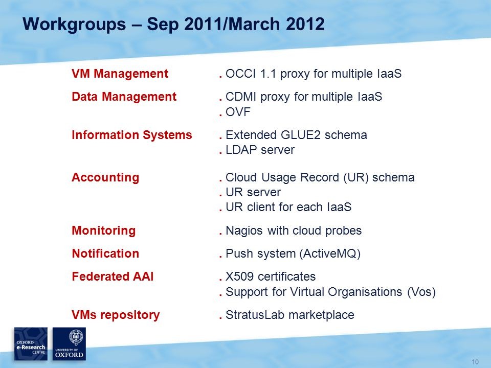 10 Workgroups – Sep 2011/March 2012 VM Management.