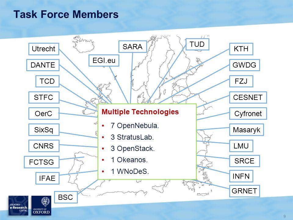 10 Workgroups – Sep 2011/March 2012 VM Management.
