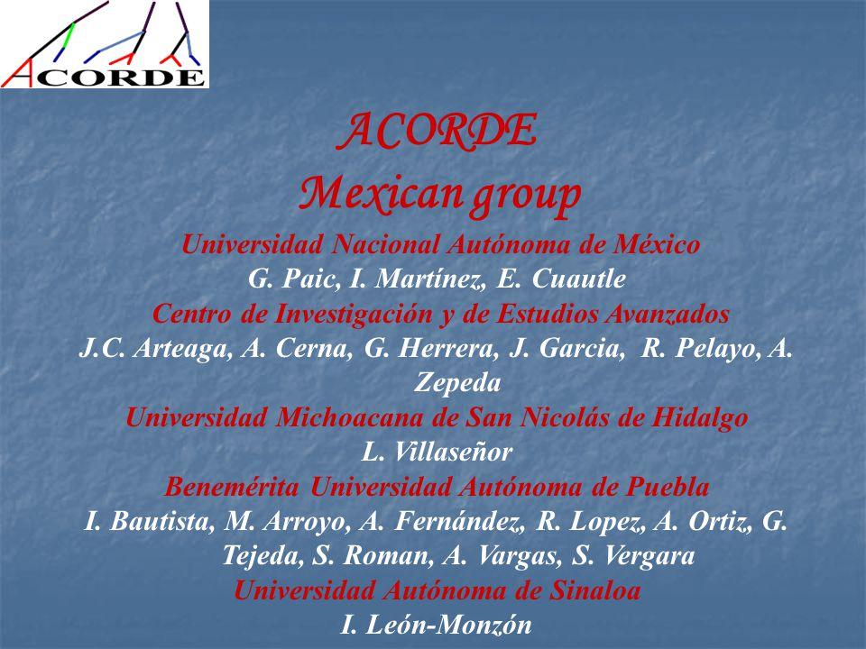 ACORDE Mexican group Universidad Nacional Autónoma de México G.