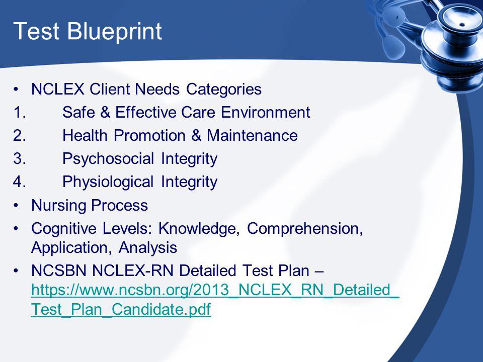Test Blueprint NCLEX Client Needs Categories 1. Safe & Effective Care Environment 2. Health Promotion & Maintenance 3. Psychosocial Integrity 4. Physi