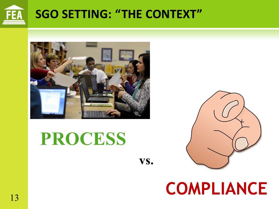 "COMPLIANCE PROCESS vs. SGO SETTING: ""THE CONTEXT"" 13"