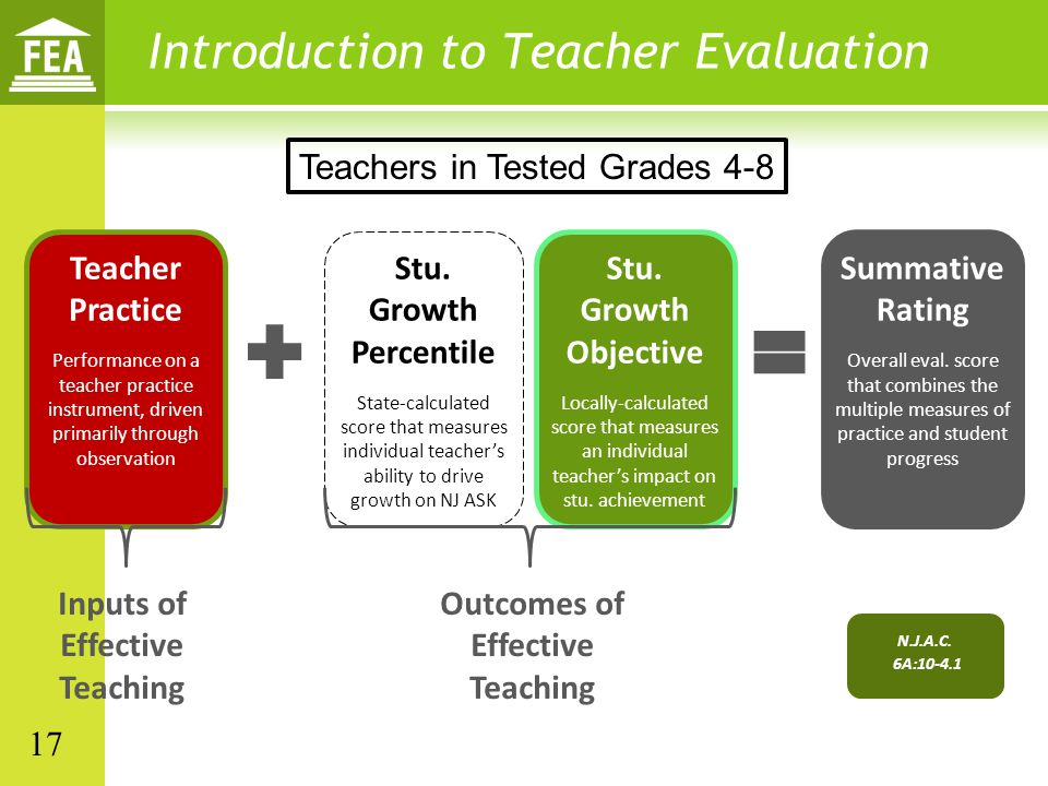 Teacher Practice Performance on a teacher practice instrument, driven primarily through observation Stu. Growth Percentile State-calculated score that