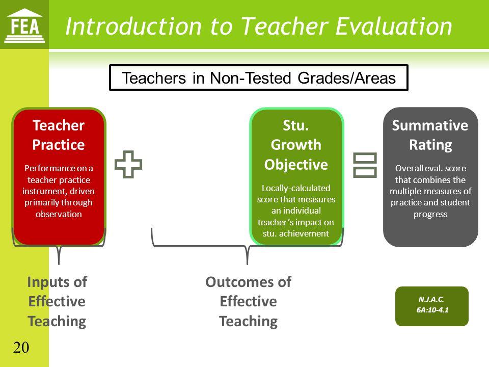 Teacher Evaluation: Introduction Teacher Practice Performance on a teacher practice instrument, driven primarily through observation Stu. Growth Objec
