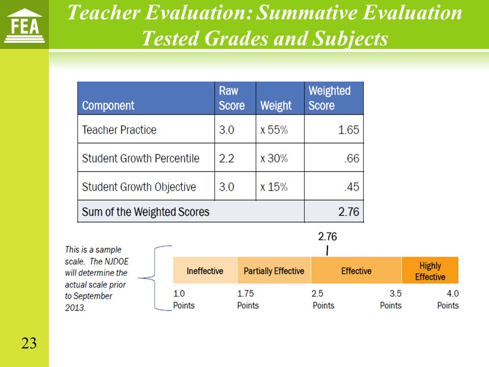 Teacher Evaluation: Summative Evaluation Tested Grades and Subjects 23