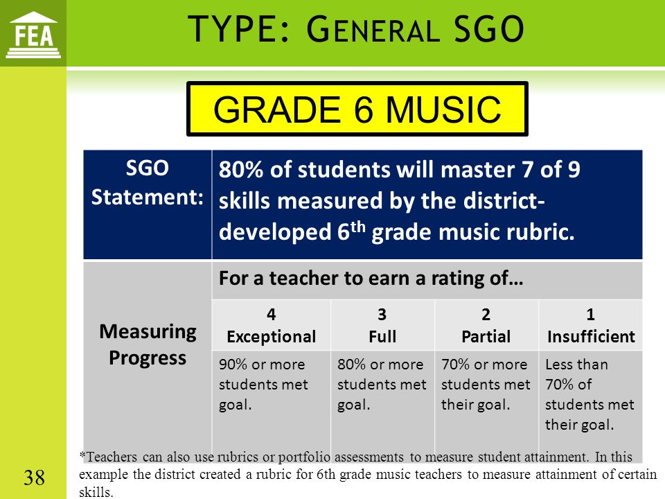 TYPE: G ENERAL SGO SGO Statement: 80% of students will master 7 of 9 skills measured by the district- developed 6 th grade music rubric. Measuring Pro