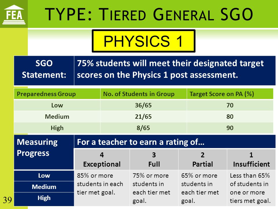 TYPE: T IERED G ENERAL SGO SGO Statement: 75% students will meet their designated target scores on the Physics 1 post assessment. Preparedness GroupNo