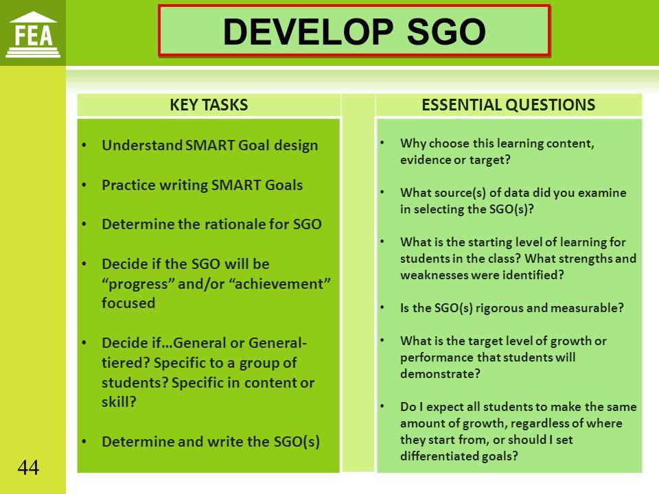 DEVELOP SGO KEY TASKS ESSENTIAL QUESTIONS Understand SMART Goal design Practice writing SMART Goals Determine the rationale for SGO Decide if the SGO