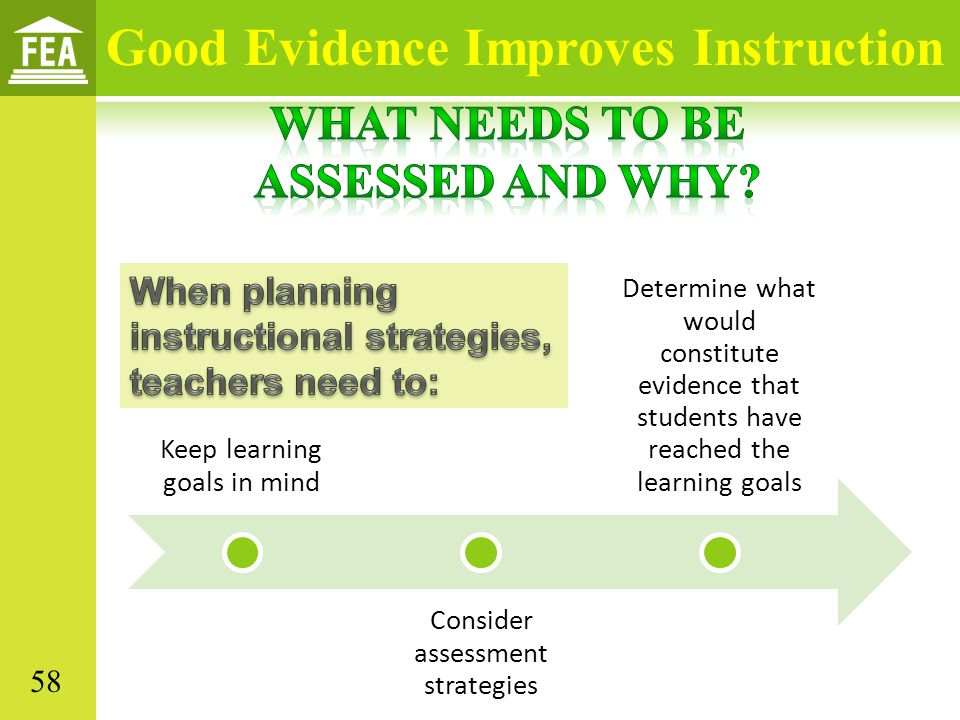 Good Evidence Improves Instruction Keep learning goals in mind Consider assessment strategies Determine what would constitute evidence that students h