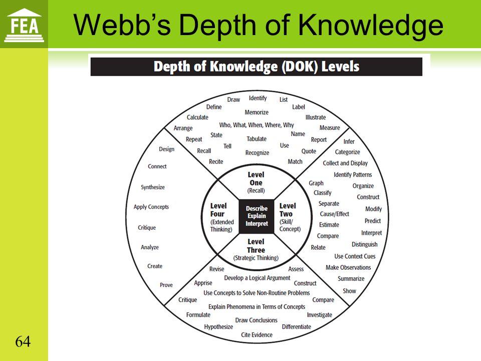 Webb's Depth of Knowledge 64