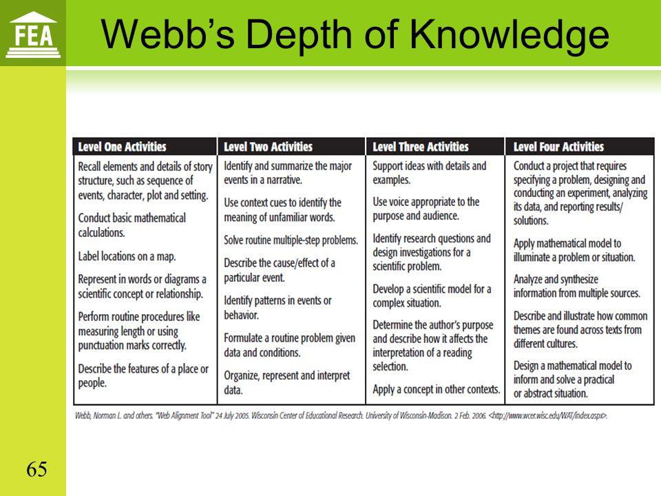 Webb's Depth of Knowledge 65