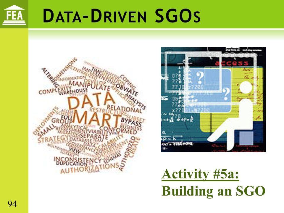 D ATA -D RIVEN SGO S Activity #5a: Building an SGO 94