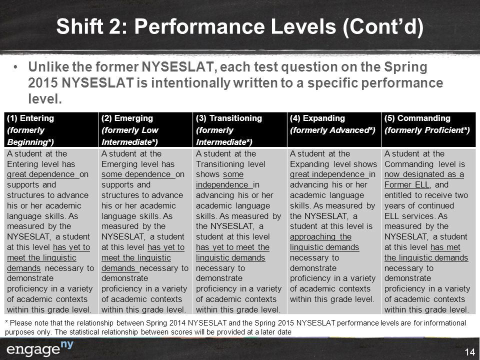 Shift 2: Performance Levels (Cont'd) Unlike the former NYSESLAT, each test question on the Spring 2015 NYSESLAT is intentionally written to a specific