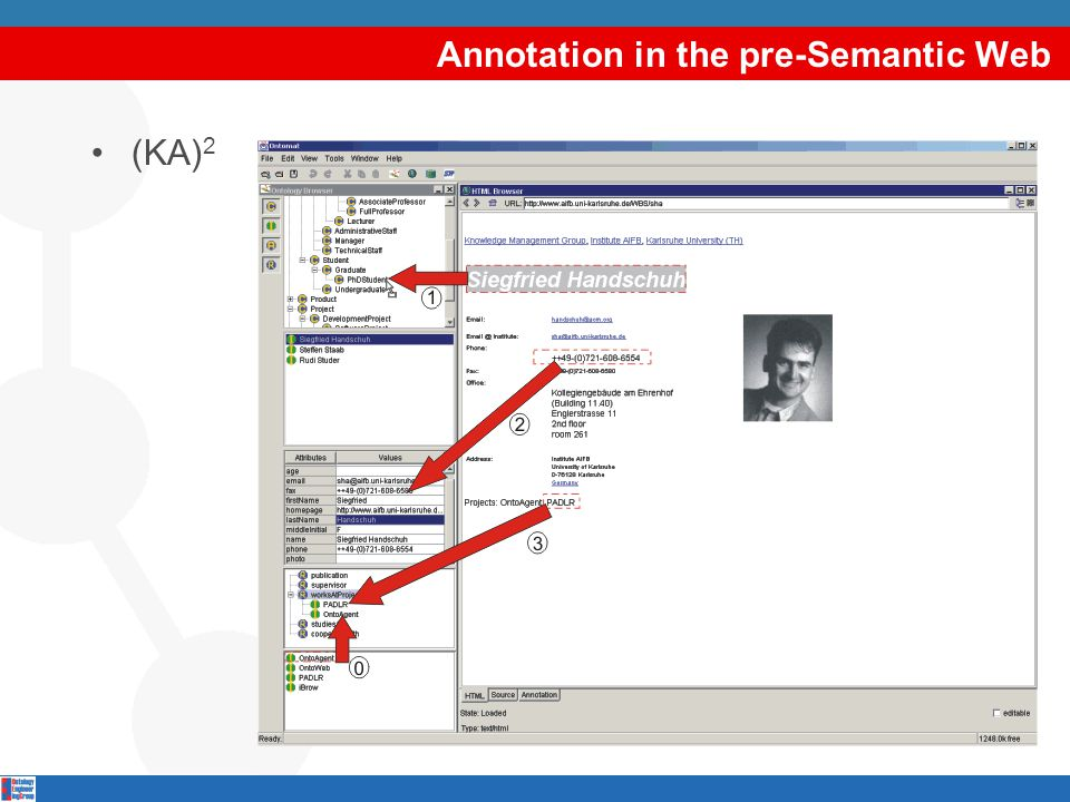 Annotation in the pre-Semantic Web (KA) 2