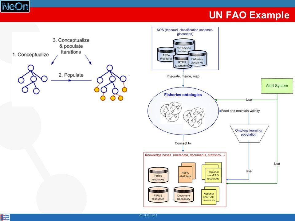 Slide 40 UN FAO Example
