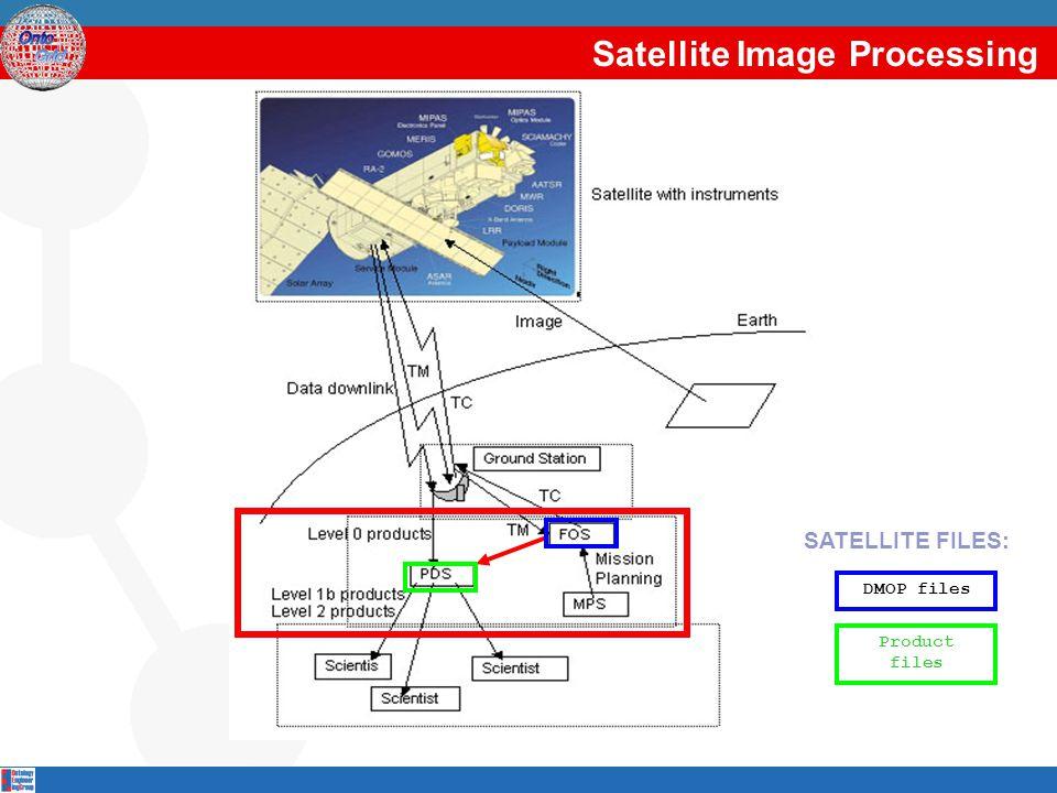 Satellite Image Processing Space Segment Ground Segment DMOP files Product files SATELLITE FILES: