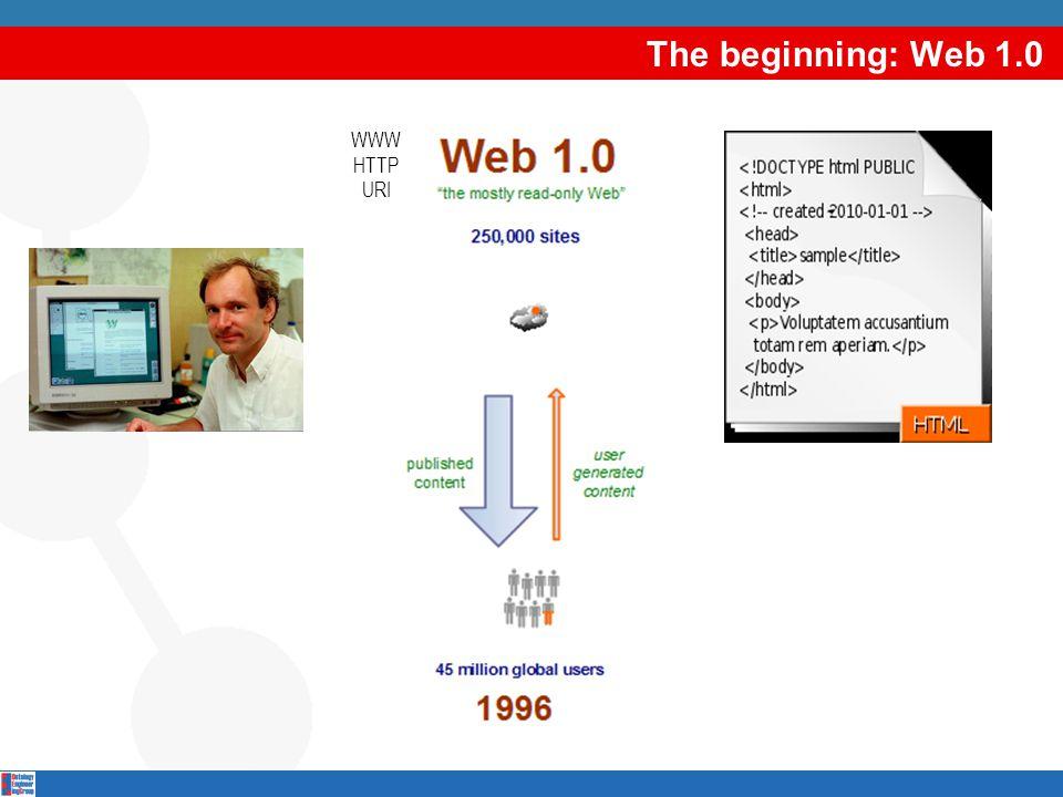 [Semantic   Web]+ Applications (I) No definition in Wikipedia… ;-( Why [Semantic   Web]+ application?