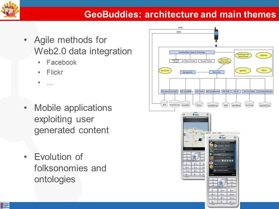 GeoBuddies: architecture and main themes Agile methods for Web2.0 data integration Facebook Flickr … Mobile applications exploiting user generated content Evolution of folksonomies and ontologies