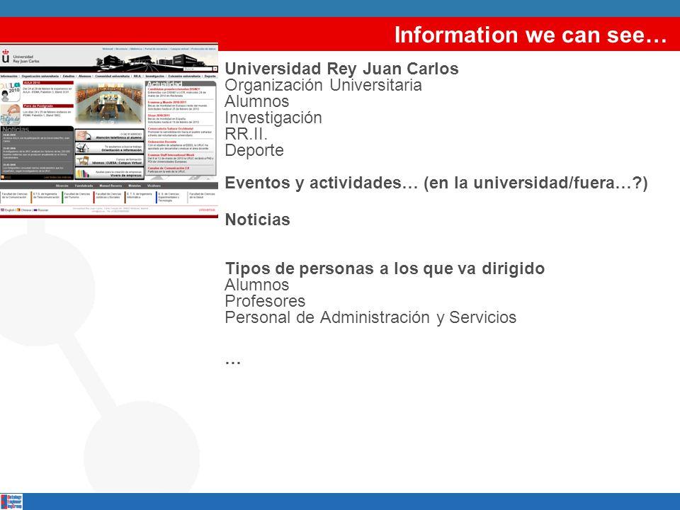 Information we can see… Universidad Rey Juan Carlos Organización Universitaria Alumnos Investigación RR.II. Deporte Eventos y actividades… (en la univ