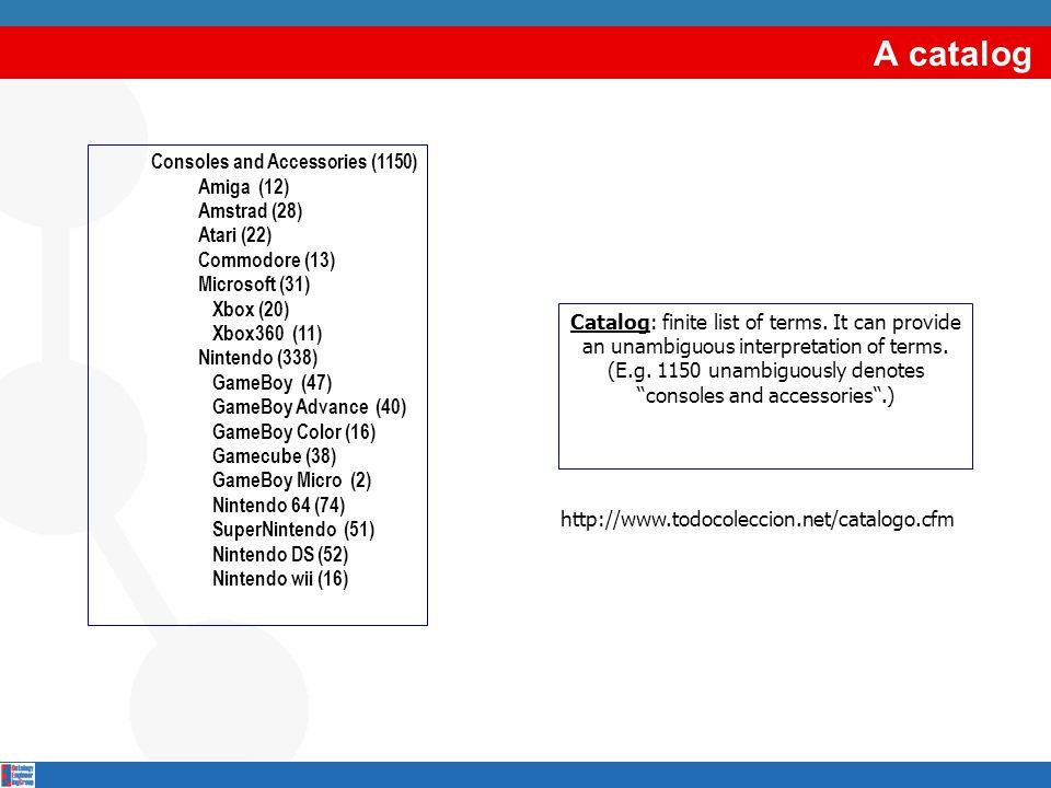 A catalog Consoles and Accessories (1150) Amiga (12) Amstrad (28) Atari (22) Commodore (13) Microsoft (31) Xbox (20) Xbox360 (11) Nintendo (338) GameB