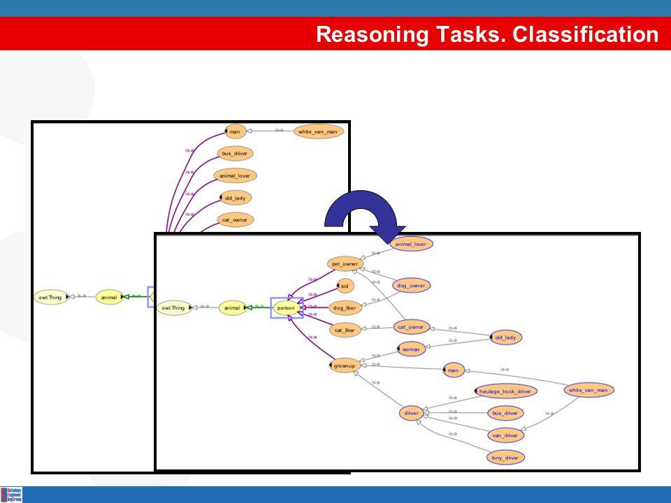 Reasoning Tasks. Classification