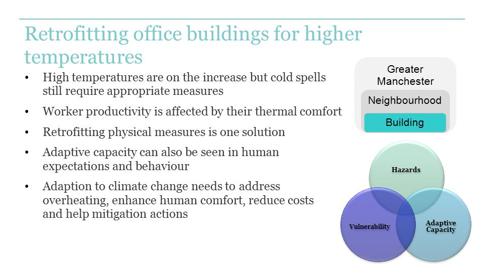 Retrofitting office buildings for higher temperatures High temperatures are on the increase but cold spells still require appropriate measures Worker