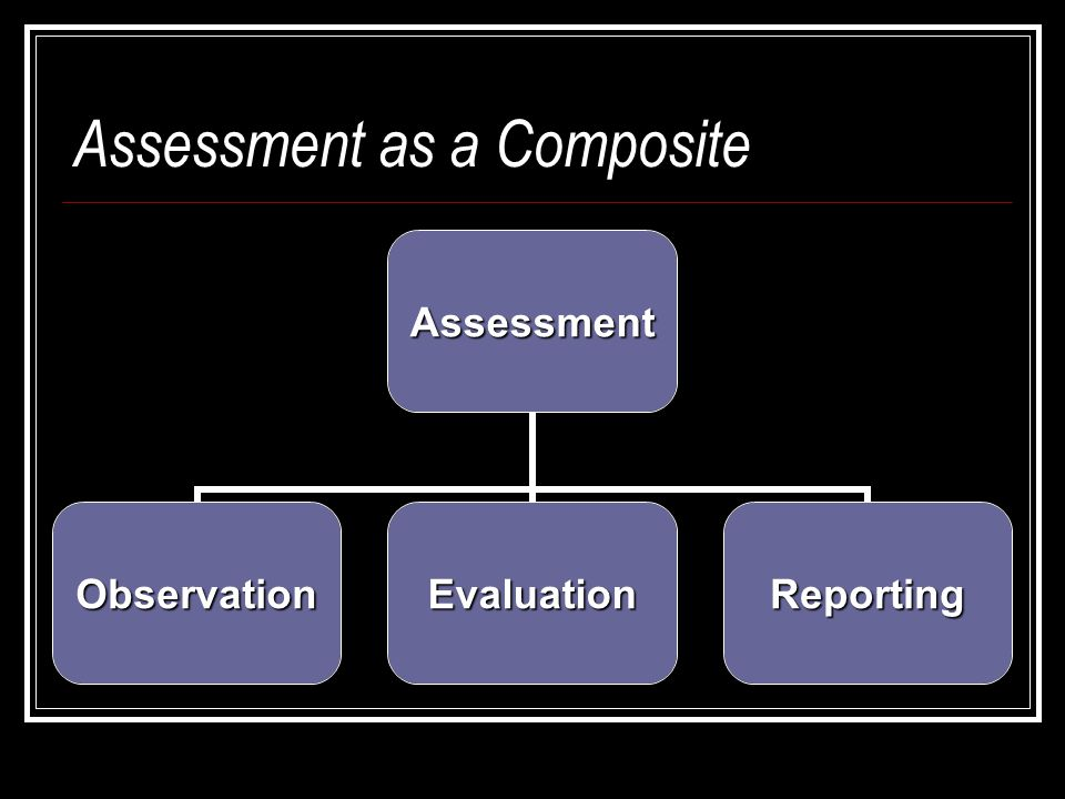 Linking Assessment to Objectives Assessment must be aligned with curriculum Only be achieved when assessment and instruction are linked to common, significant learning outcomes