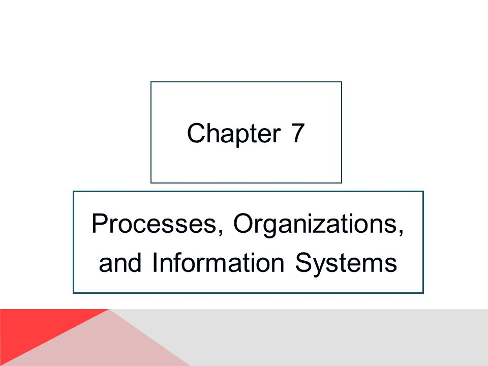 Processes, Organizations, and Information Systems Chapter 7