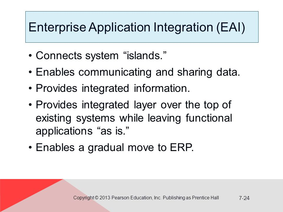 7-24 Enterprise Application Integration (EAI) Connects system islands. Enables communicating and sharing data.