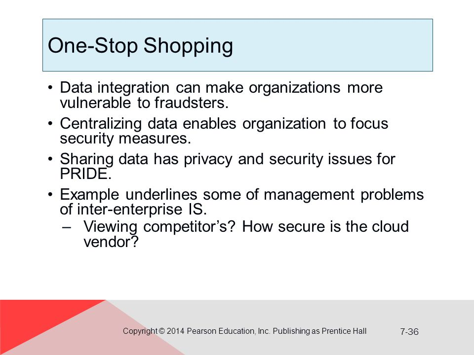 7-36 One-Stop Shopping Data integration can make organizations more vulnerable to fraudsters.