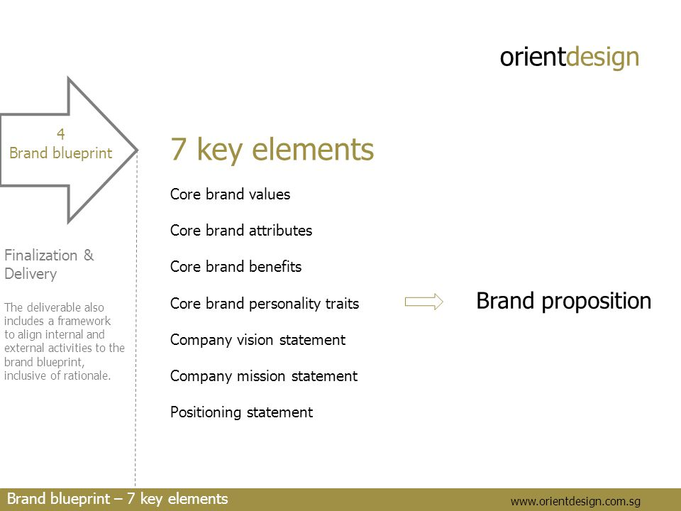 orientdesign www.orientdesign.com.sg 4 Brand blueprint Finalization & Delivery The deliverable also includes a framework to align internal and externa