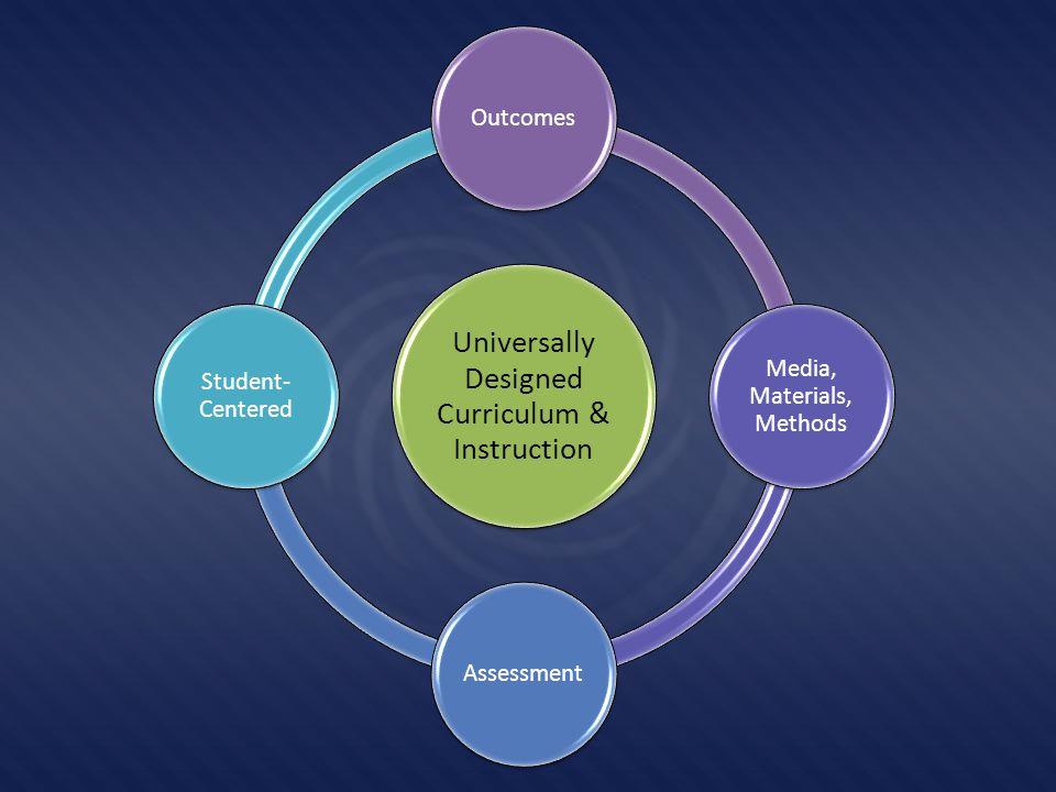 Universally Designed Curriculum & Instruction