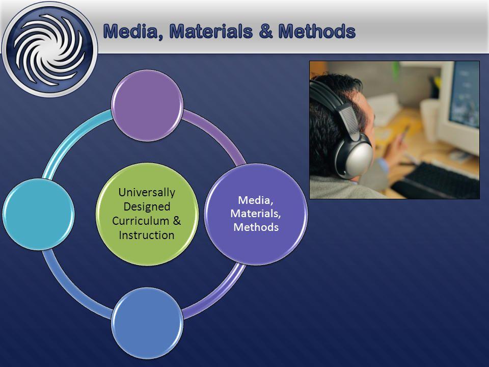 Alternate and multiple representations, print alternatives, use of digital content.