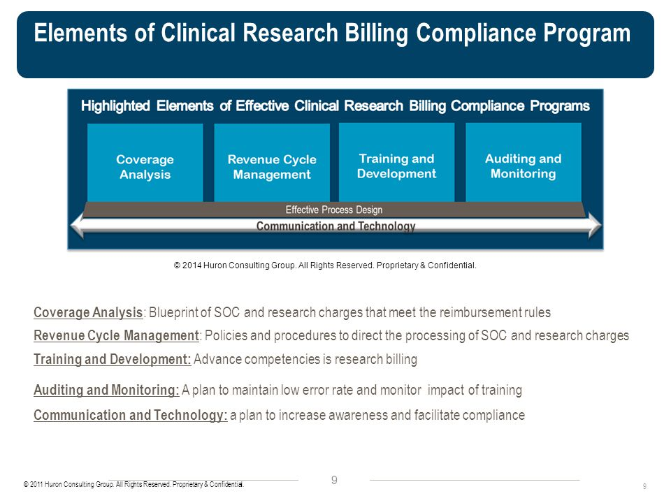 9 Elements of Clinical Research Billing Compliance Program Coverage Analysis : Blueprint of SOC and research charges that meet the reimbursement rules Revenue Cycle Management : Policies and procedures to direct the processing of SOC and research charges Training and Development: Advance competencies is research billing Auditing and Monitoring: A plan to maintain low error rate and monitor impact of training Communication and Technology: a plan to increase awareness and facilitate compliance 9 © 2011 Huron Consulting Group.