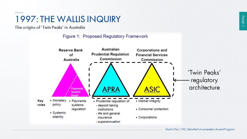 PAGE 1 Martin Foo   FSC Deloitte Future Leaders Award Program 1997: THE WALLIS INQUIRY The origins of 'Twin Peaks' in Australia APRAASIC 'Twin Peaks' regulatory architecture