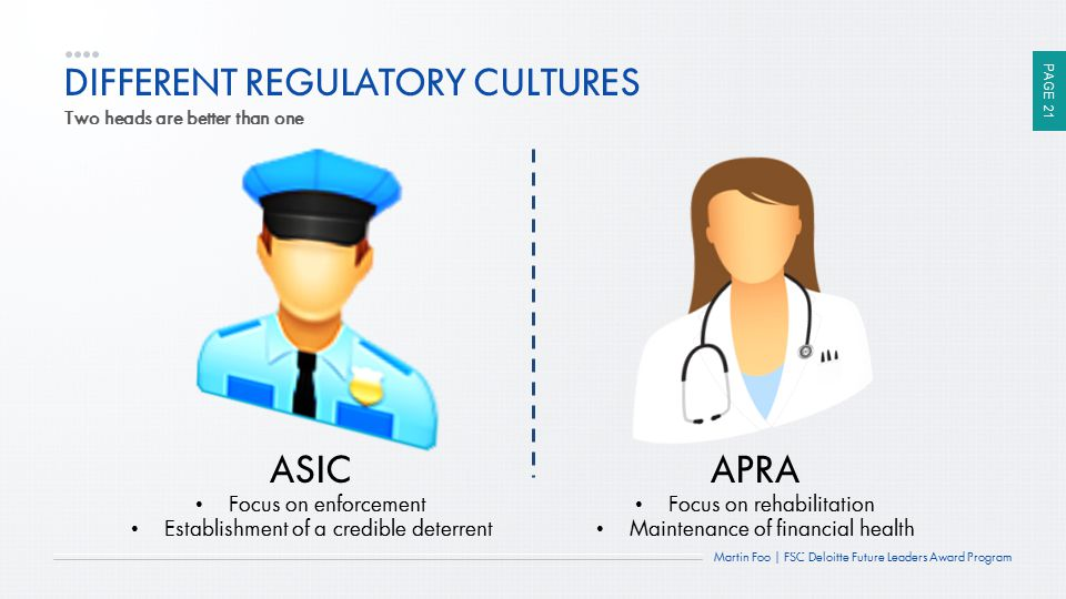 PAGE 21 Martin Foo | FSC Deloitte Future Leaders Award Program DIFFERENT REGULATORY CULTURES Two heads are better than one APRA Focus on rehabilitatio