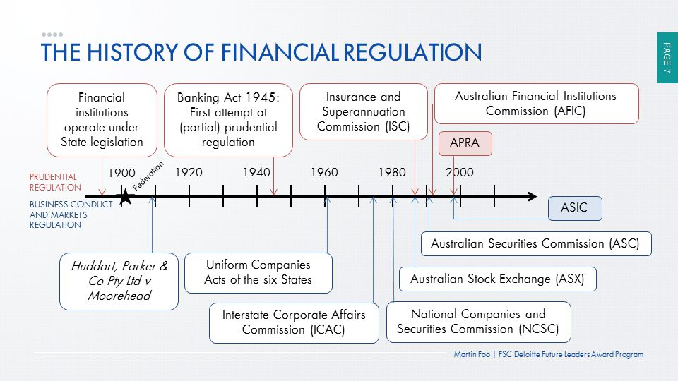 PAGE 7 Martin Foo | FSC Deloitte Future Leaders Award Program THE HISTORY OF FINANCIAL REGULATION Financial institutions operate under State legislati