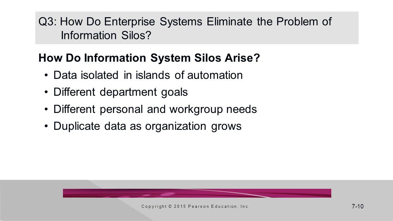 7-10 Q3: How Do Enterprise Systems Eliminate the Problem of Information Silos.