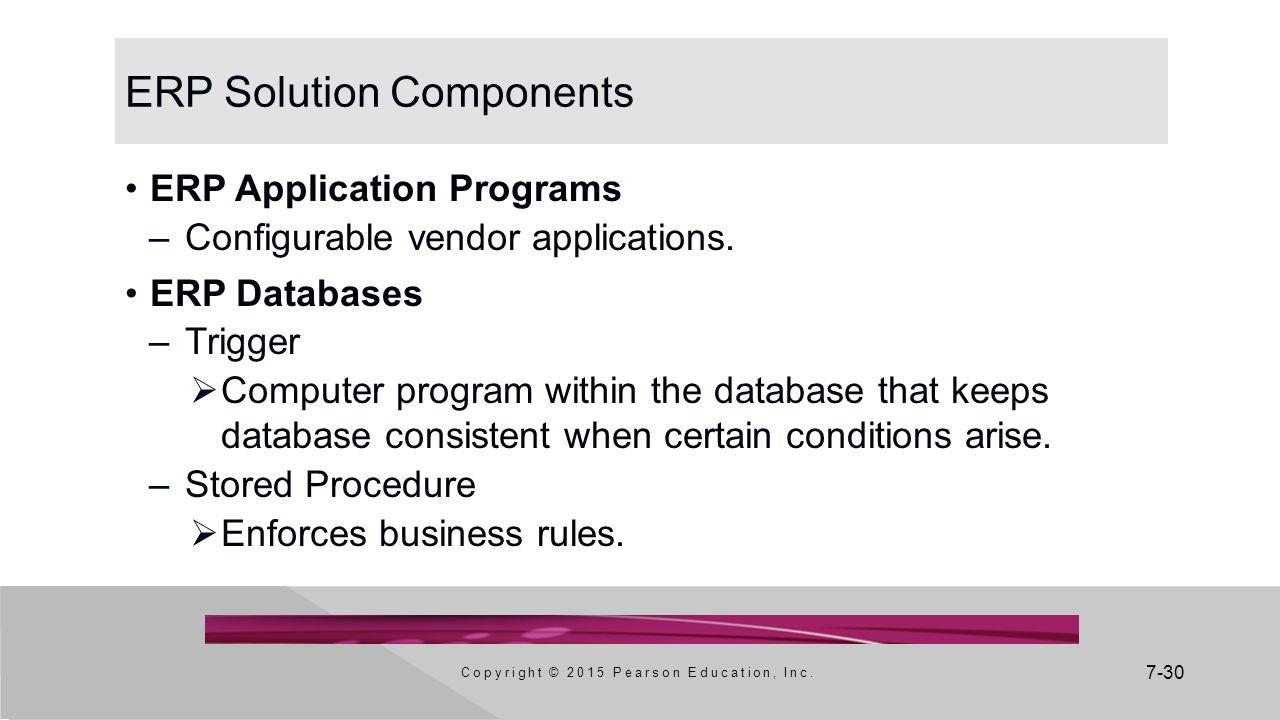 7-30 ERP Solution Components ERP Application Programs –Configurable vendor applications.