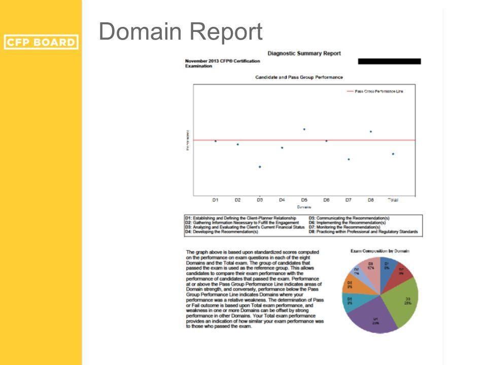 Domain Report