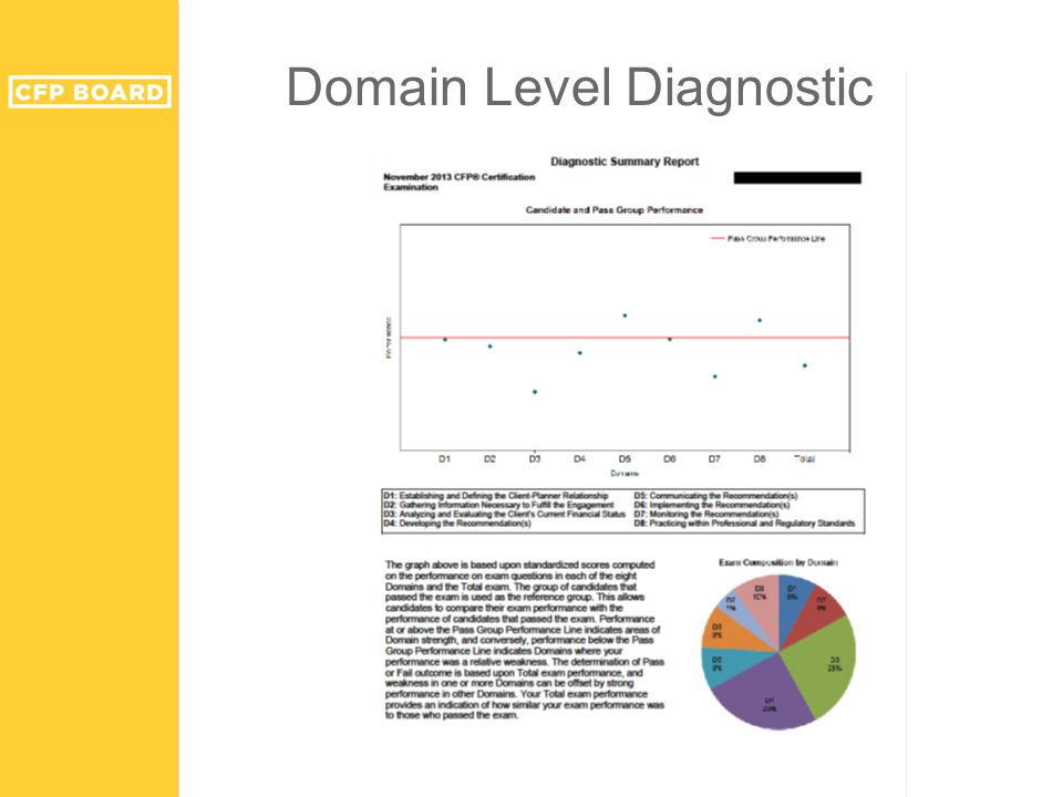 Domain Level Diagnostic