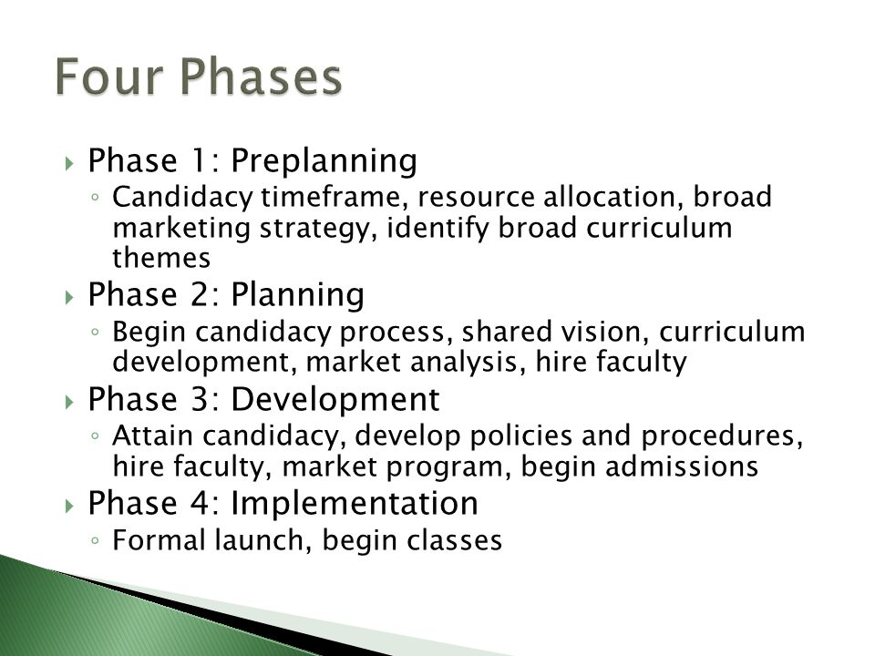  Phase 1: Preplanning ◦ Candidacy timeframe, resource allocation, broad marketing strategy, identify broad curriculum themes  Phase 2: Planning ◦ Begin candidacy process, shared vision, curriculum development, market analysis, hire faculty  Phase 3: Development ◦ Attain candidacy, develop policies and procedures, hire faculty, market program, begin admissions  Phase 4: Implementation ◦ Formal launch, begin classes