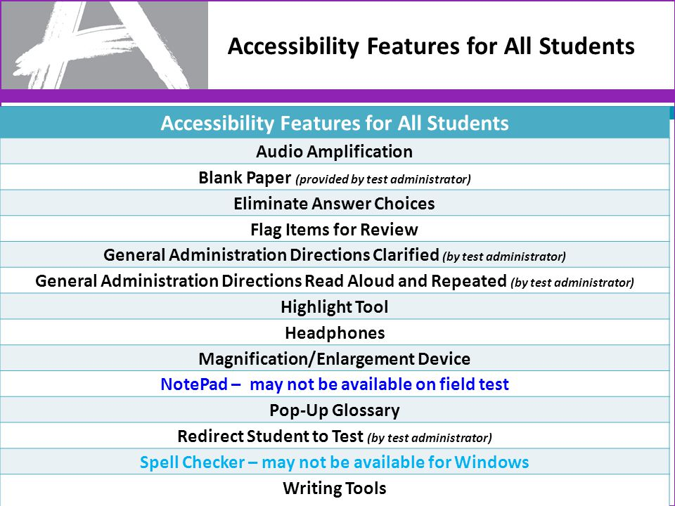 Accessibility Features for All Students 14 Accessibility Features for All Students Audio Amplification Blank Paper (provided by test administrator) Eliminate Answer Choices Flag Items for Review General Administration Directions Clarified (by test administrator) General Administration Directions Read Aloud and Repeated (by test administrator) Highlight Tool Headphones Magnification/Enlargement Device NotePad – may not be available on field test Pop-Up Glossary Redirect Student to Test (by test administrator) Spell Checker – may not be available for Windows Writing Tools