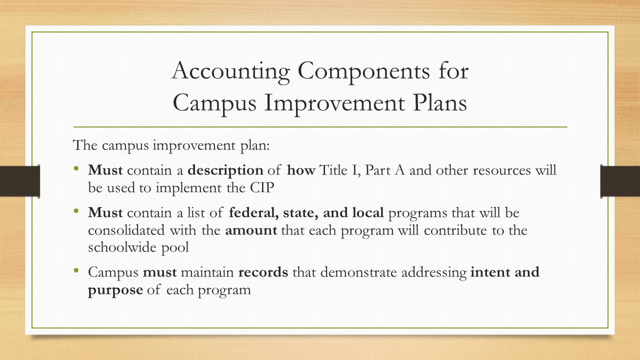 10 Required Program Components for Schoolwide Campus Improvement Plans 1.