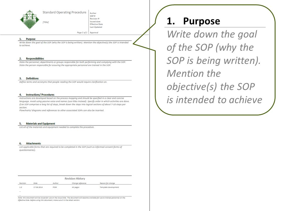 1.Purpose Write down the goal of the SOP (why the SOP is being written).