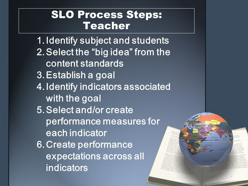 SLO Process Steps: Teacher 1.Identify subject and students 2.Select the big idea from the content standards 3.Establish a goal 4.Identify indicators associated with the goal 5.Select and/or create performance measures for each indicator 6.Create performance expectations across all indicators