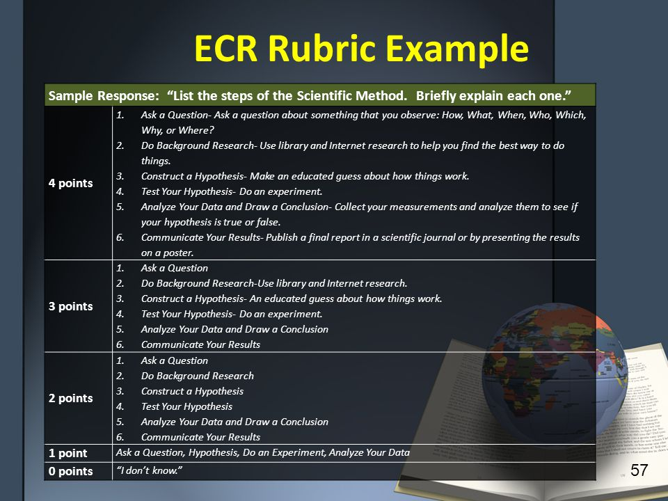 ECR Rubric Example 57 Sample Response: List the steps of the Scientific Method.
