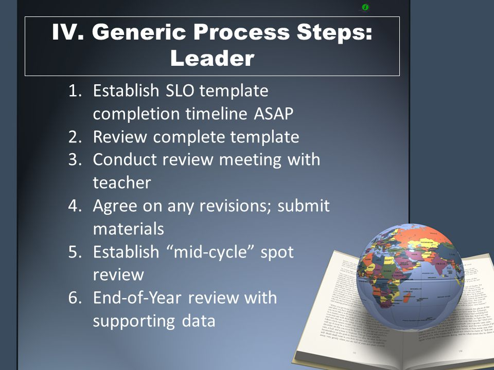 IV. Generic Process Steps: Leader 1.Establish SLO template completion timeline ASAP 2.Review complete template 3.Conduct review meeting with teacher 4