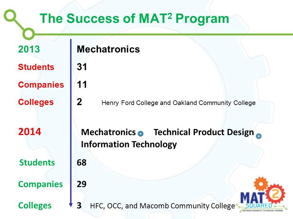 Current MAT 2 Programs Mechatronics Technical Product Design Information Technology Computer Numerical Control