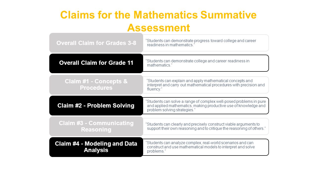 """Students can demonstrate progress toward college and career readiness in mathematics."" ""Students can demonstrate college and career readiness in math"